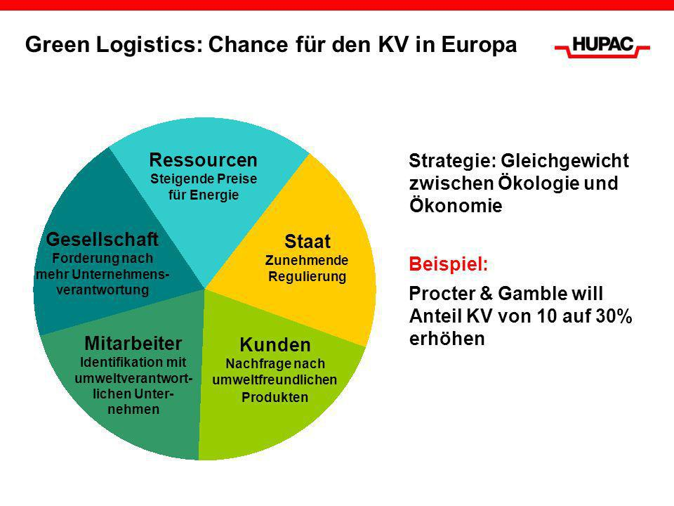 Green Logistics: Chance für den KV in Europa