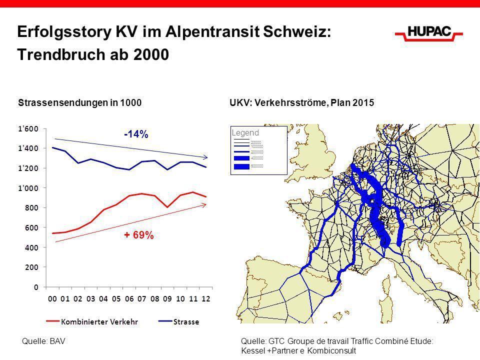 Erfolgsstory KV im Alpentransit Schweiz: Trendbruch ab 2000