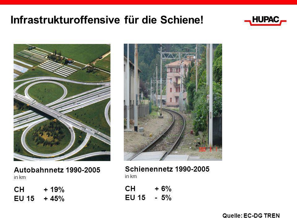 Infrastrukturoffensive für die Schiene!