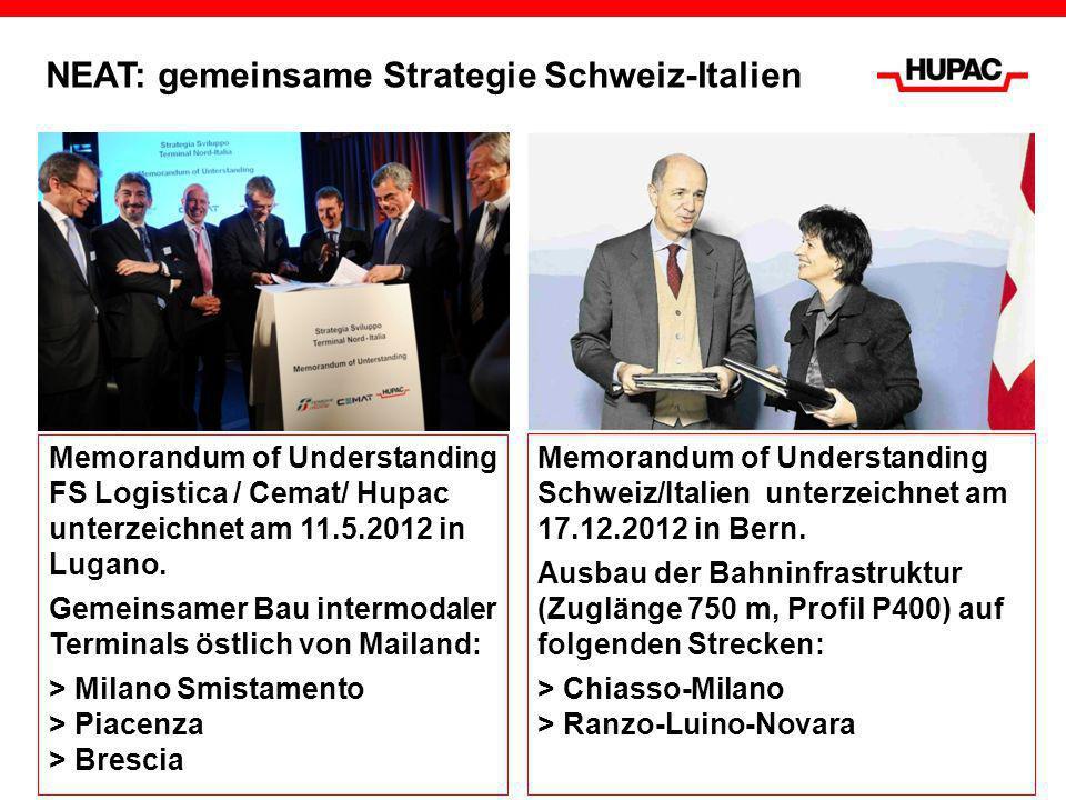 NEAT: gemeinsame Strategie Schweiz-Italien