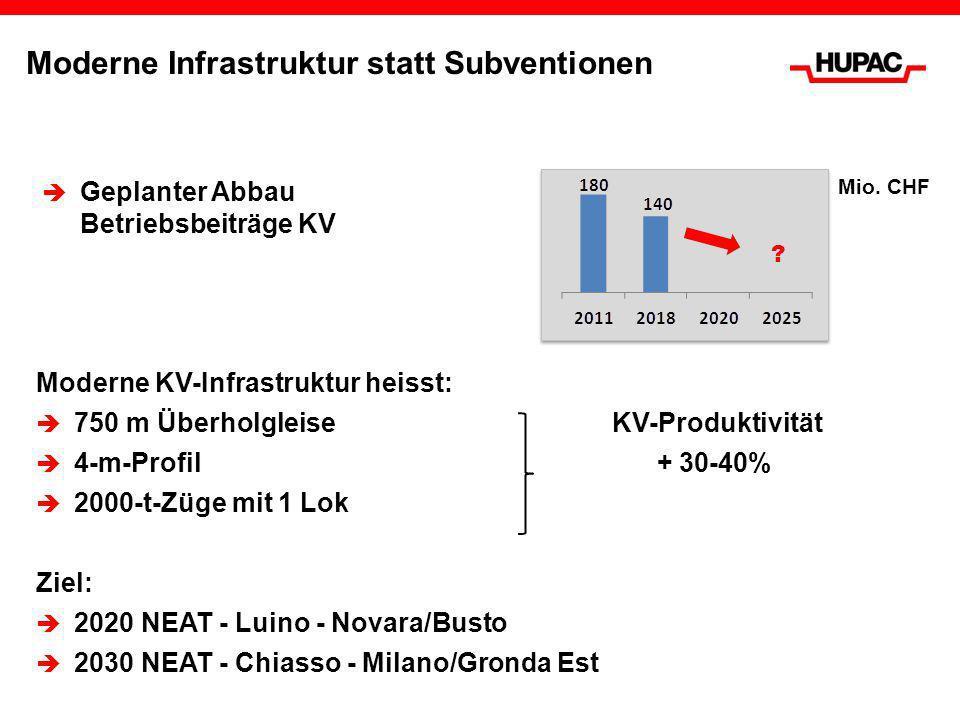 Moderne Infrastruktur statt Subventionen