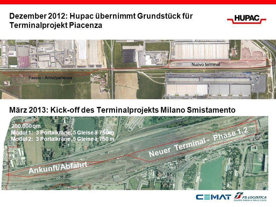 Dezember 2012: Hupac übernimmt Grundstück für Terminalprojekt Piacenza