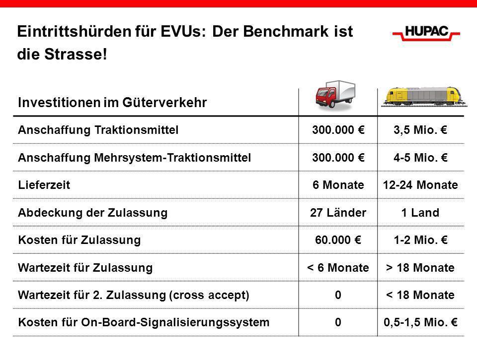 Eintrittshürden für EVUs: Der Benchmark ist die Strasse!