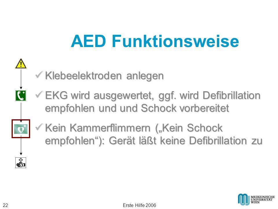 AED Funktionsweise Klebeelektroden anlegen
