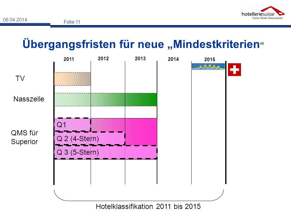 """Übergangsfristen für neue """"Mindestkriterien"""