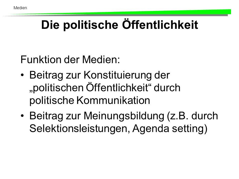 Die politische Öffentlichkeit