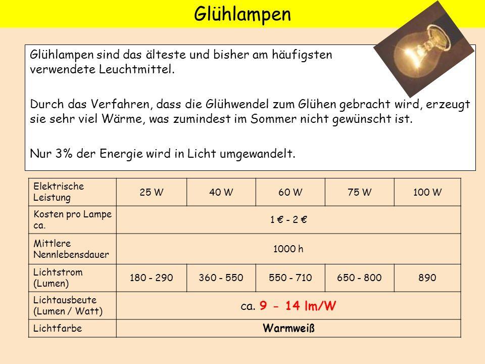 Glühlampen Glühlampen sind das älteste und bisher am häufigsten verwendete Leuchtmittel.
