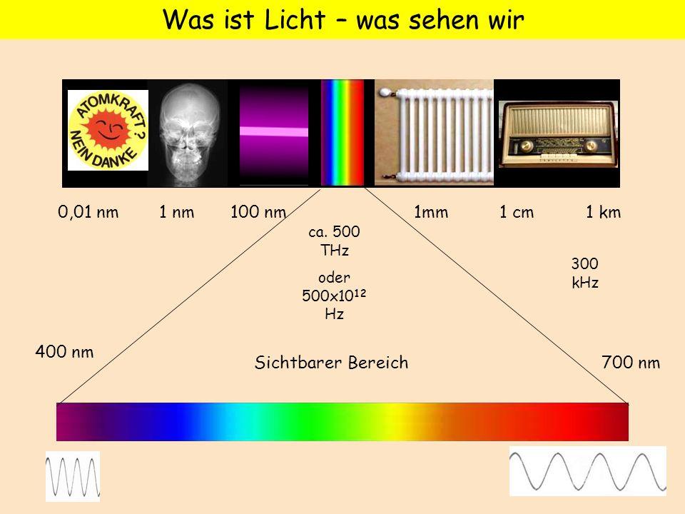 Was ist Licht – was sehen wir