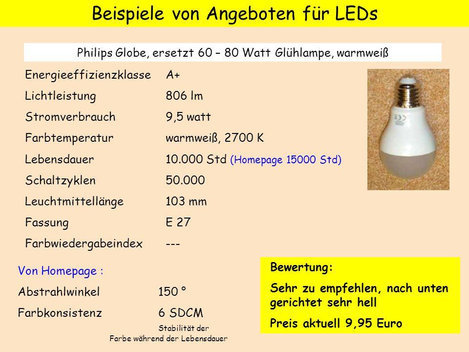 Beispiele von Angeboten für LEDs