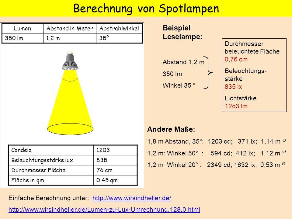 Berechnung von Spotlampen