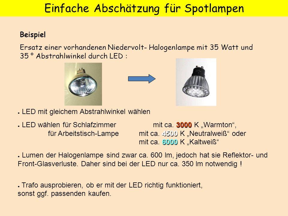 Einfache Abschätzung für Spotlampen