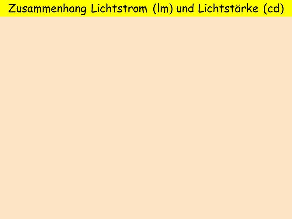 Zusammenhang Lichtstrom (lm) und Lichtstärke (cd)