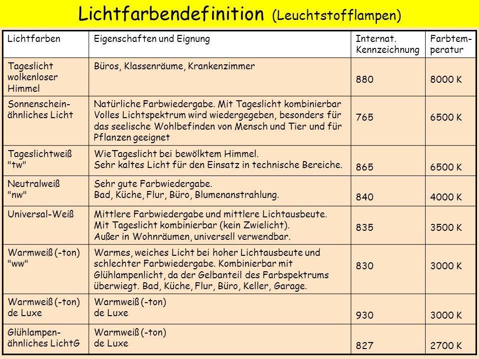 Lichtfarbendefinition (Leuchtstofflampen)