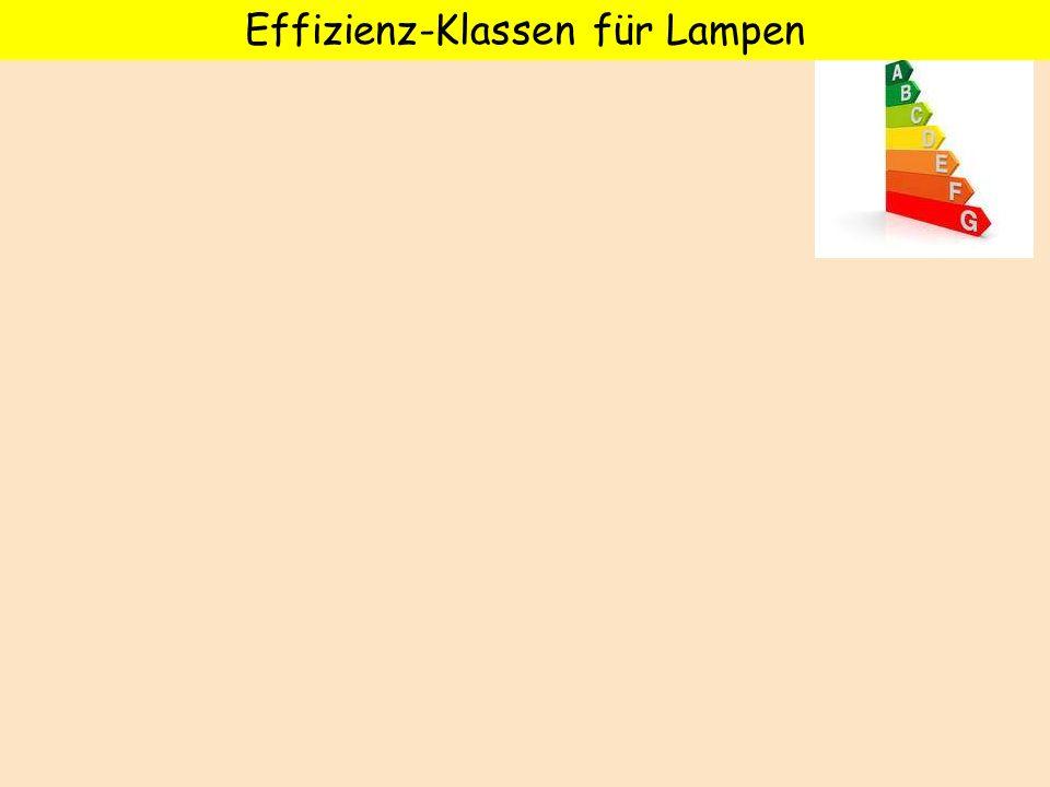 Effizienz-Klassen für Lampen