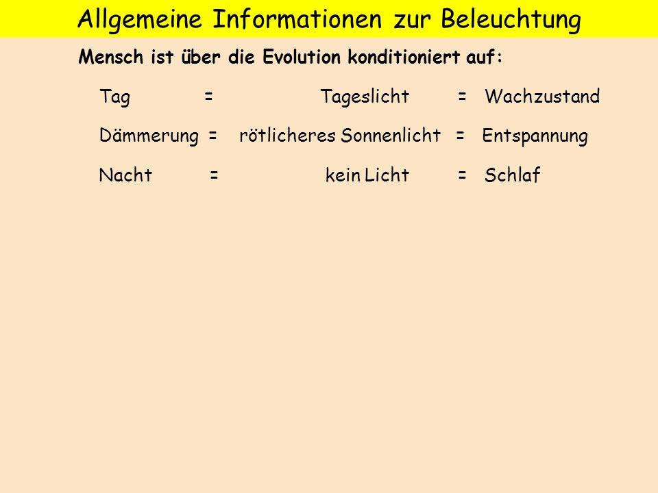 Allgemeine Informationen zur Beleuchtung
