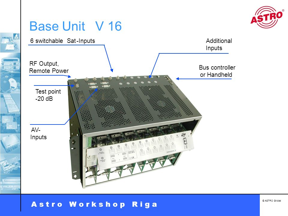 Base Unit V 16 -Inputs 6 switchable Sat Additional Inputs RF Output,