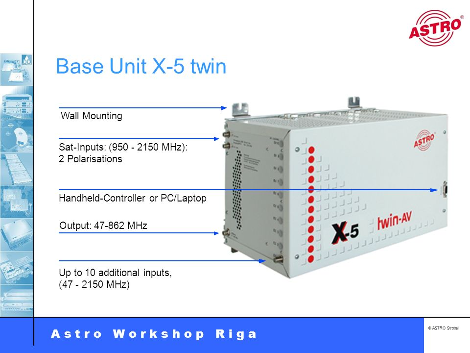 Base Unit X-5 twin Wall Mounting