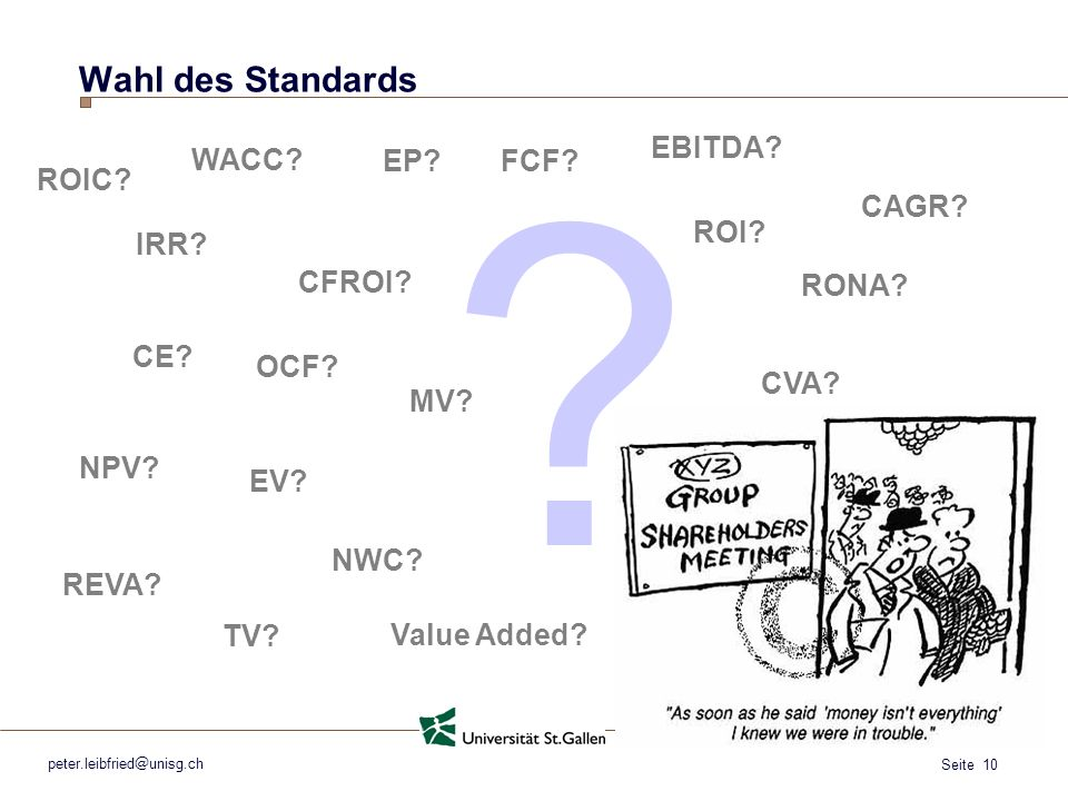 Wahl des Standards EBITDA WACC EP FCF ROIC CAGR ROI IRR