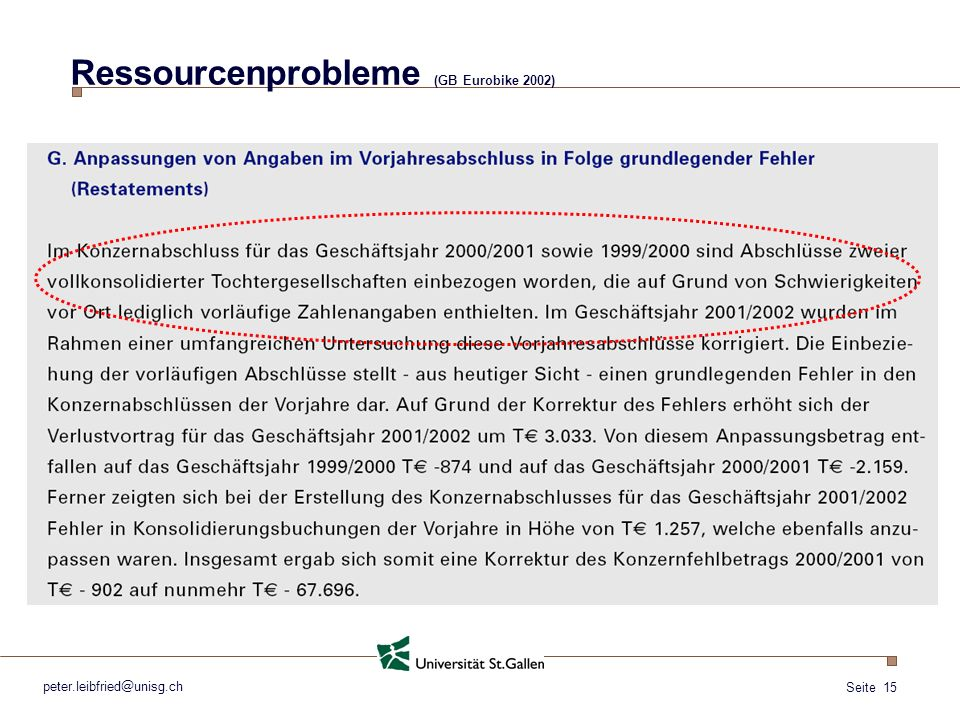 Ressourcenprobleme (GB Eurobike 2002)