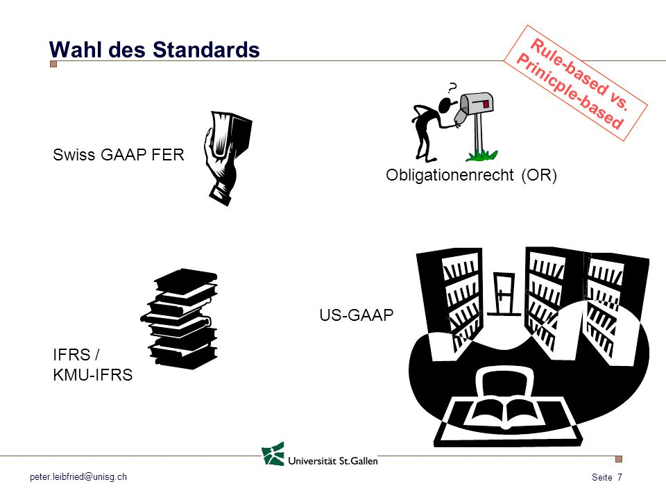 Wahl des Standards Rule-based vs. Prinicple-based Swiss GAAP FER