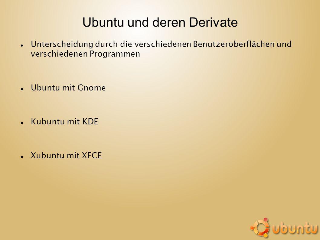 Ubuntu und deren Derivate
