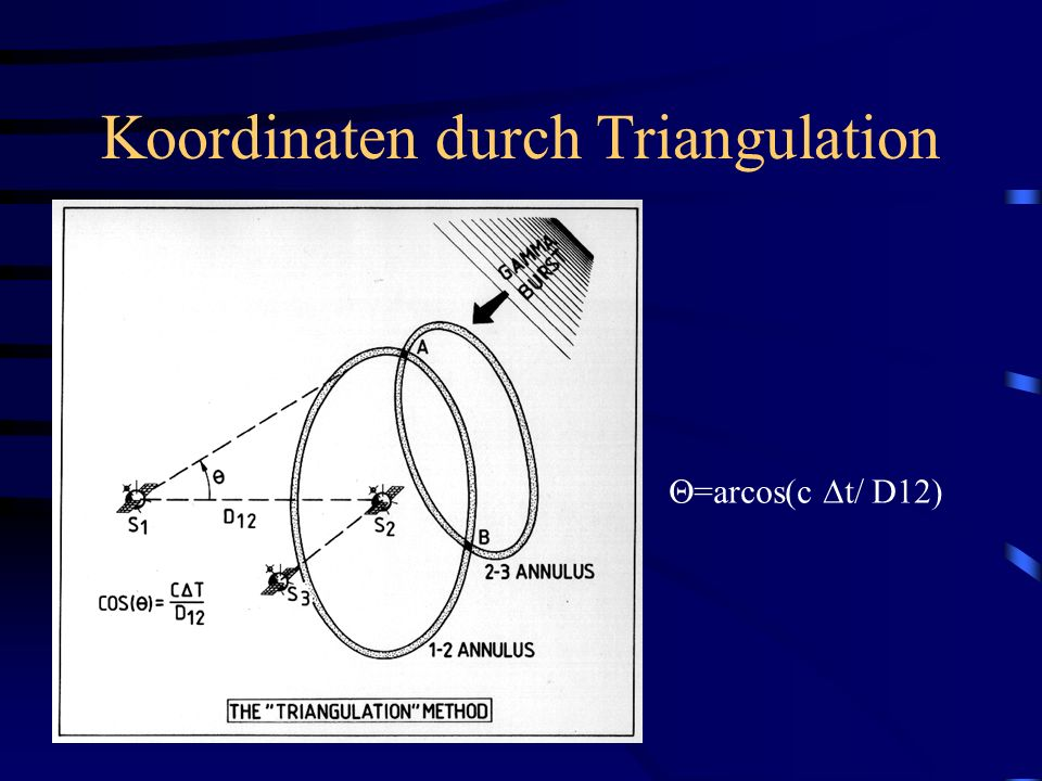 Koordinaten durch Triangulation
