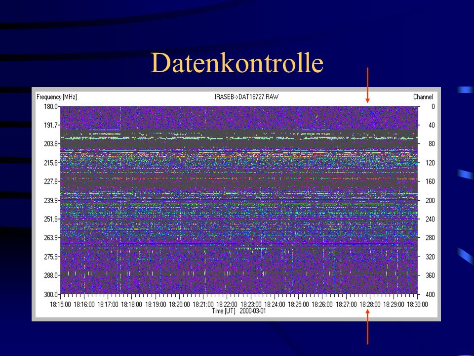 Datenkontrolle