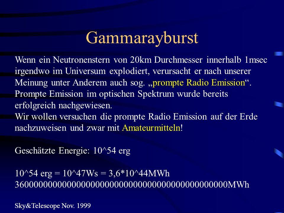 Gammarayburst