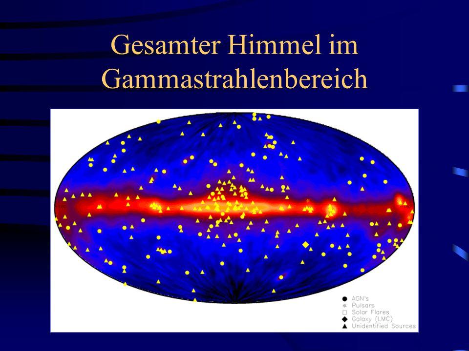 Gesamter Himmel im Gammastrahlenbereich