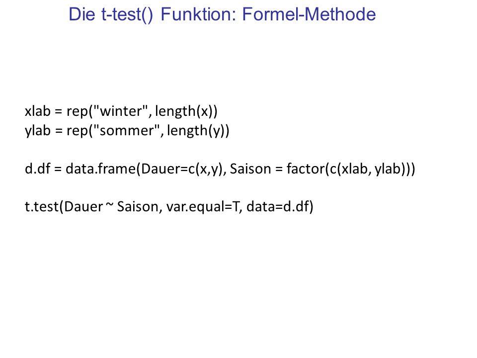 Die t-test() Funktion: Formel-Methode