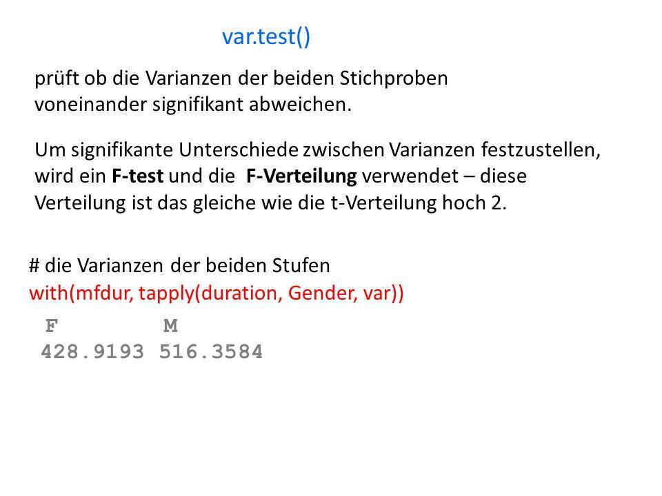 var.test() prüft ob die Varianzen der beiden Stichproben voneinander signifikant abweichen.
