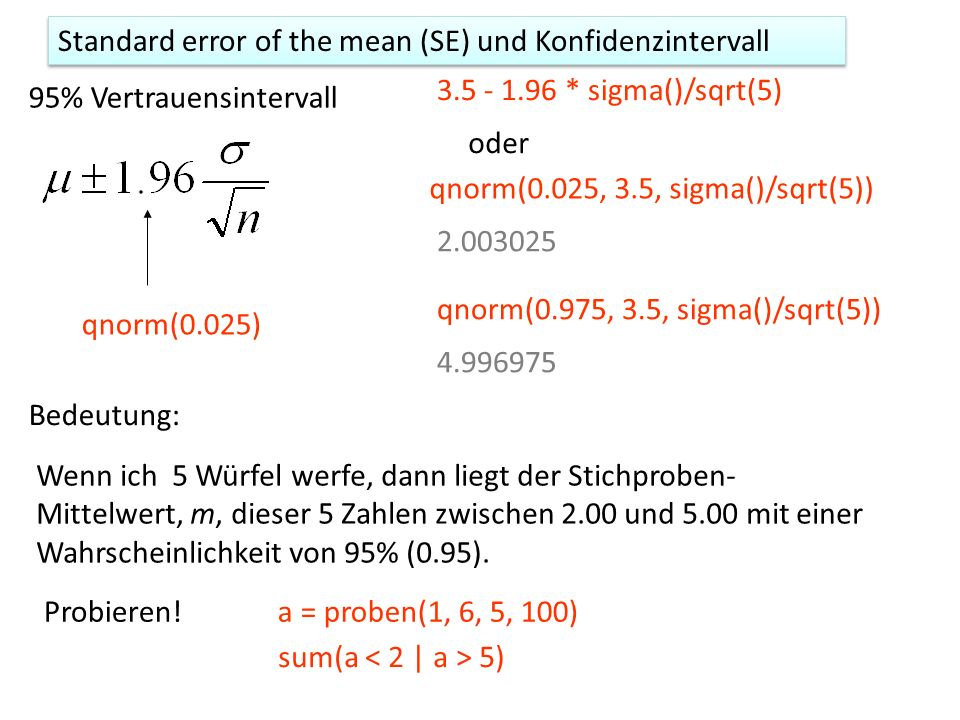 Standard error of the mean (SE) und Konfidenzintervall