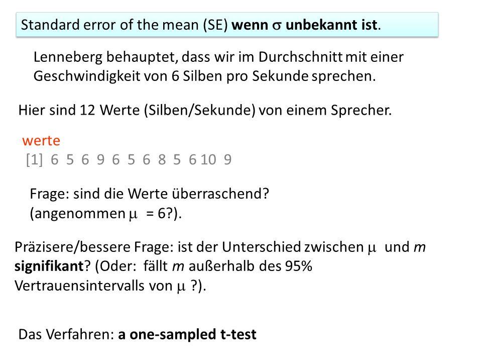 Standard error of the mean (SE) wenn s unbekannt ist.