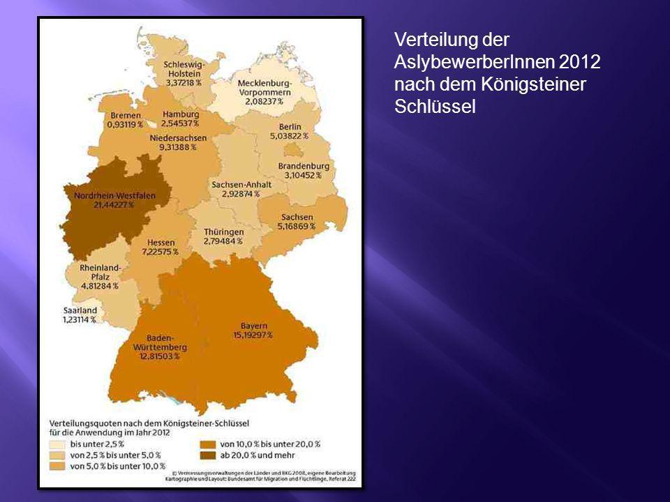 Verteilung der AslybewerberInnen 2012 nach dem Königsteiner Schlüssel
