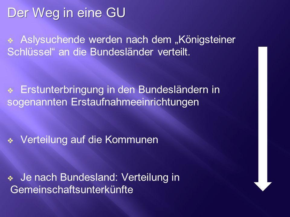 """Der Weg in eine GU Aslysuchende werden nach dem """"Königsteiner"""