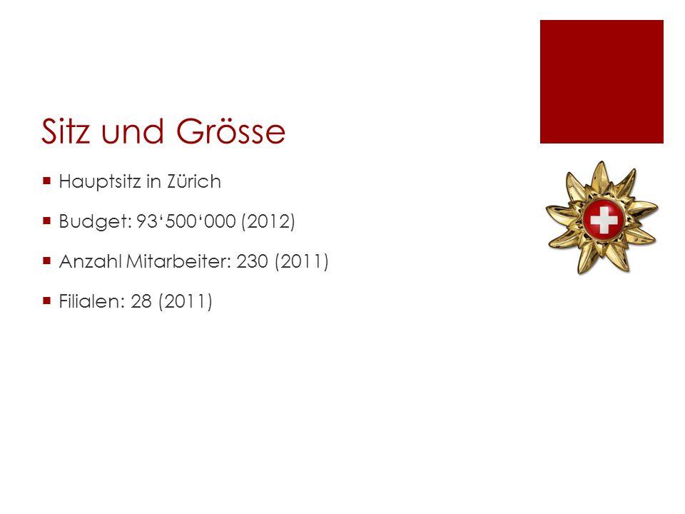 Sitz und Grösse Hauptsitz in Zürich Budget: 93'500'000 (2012)