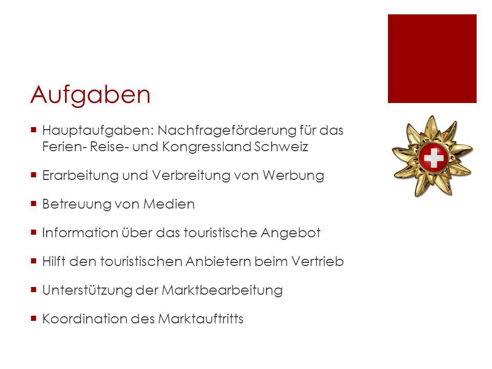 Aufgaben Hauptaufgaben: Nachfrageförderung für das Ferien- Reise- und Kongressland Schweiz. Erarbeitung und Verbreitung von Werbung.