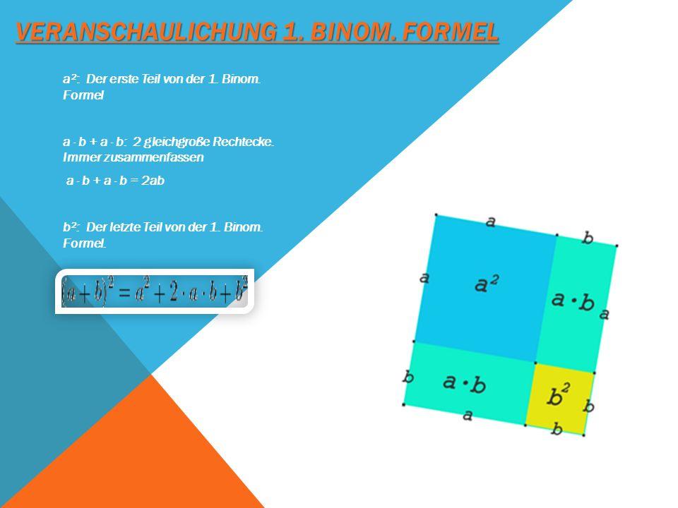 Veranschaulichung 1. binom. Formel