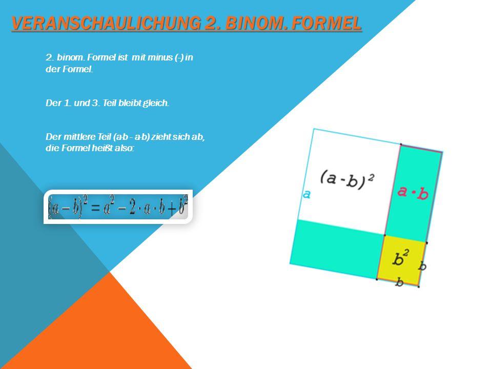 Veranschaulichung 2. binom. Formel