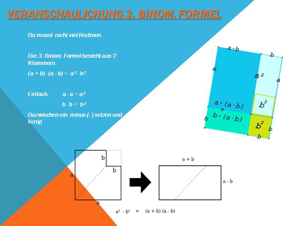 Veranschaulichung 3. binom. Formel