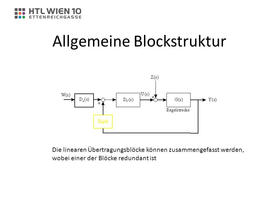 Allgemeine Blockstruktur