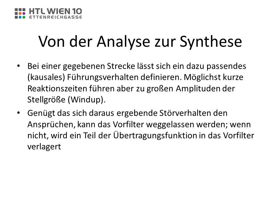 Von der Analyse zur Synthese