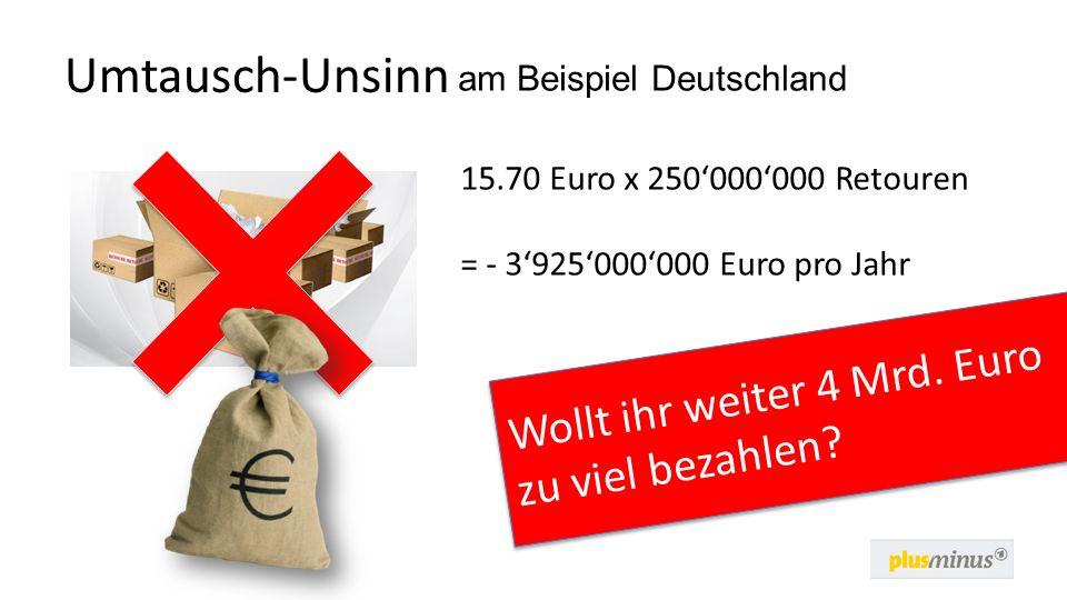 Umtausch-Unsinn Wollt ihr weiter 4 Mrd. Euro zu viel bezahlen