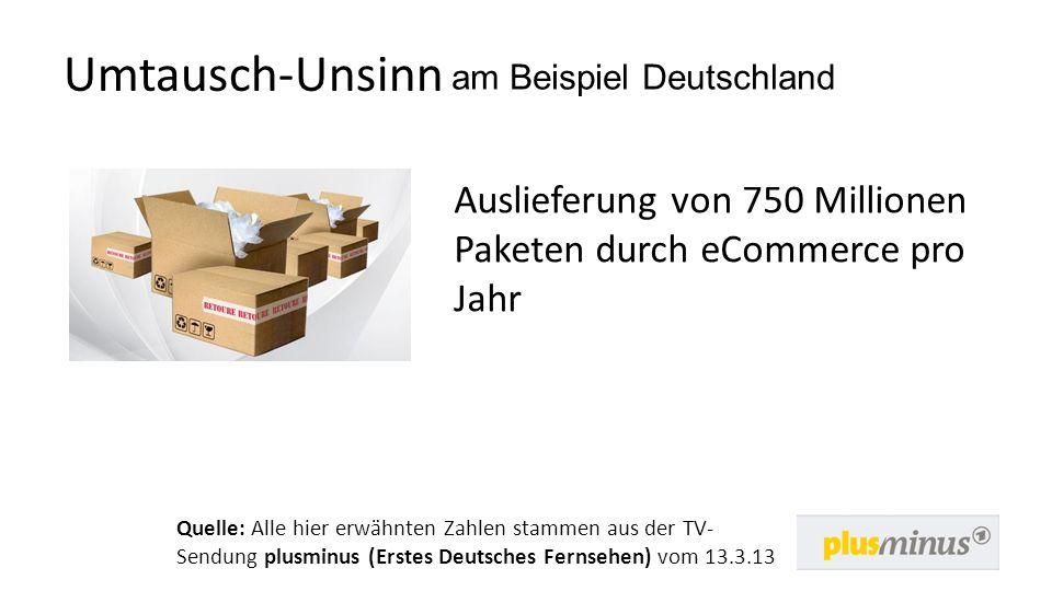 Umtausch-Unsinn am Beispiel Deutschland. Auslieferung von 750 Millionen Paketen durch eCommerce pro Jahr.