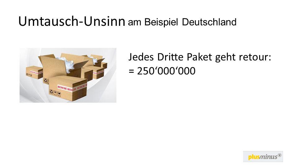Umtausch-Unsinn Jedes Dritte Paket geht retour: = 250'000'000