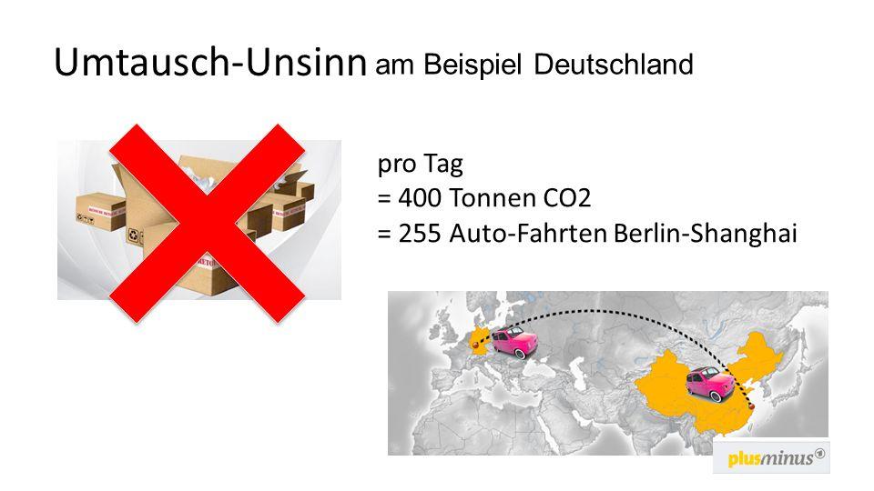 Umtausch-Unsinn am Beispiel Deutschland pro Tag = 400 Tonnen CO2