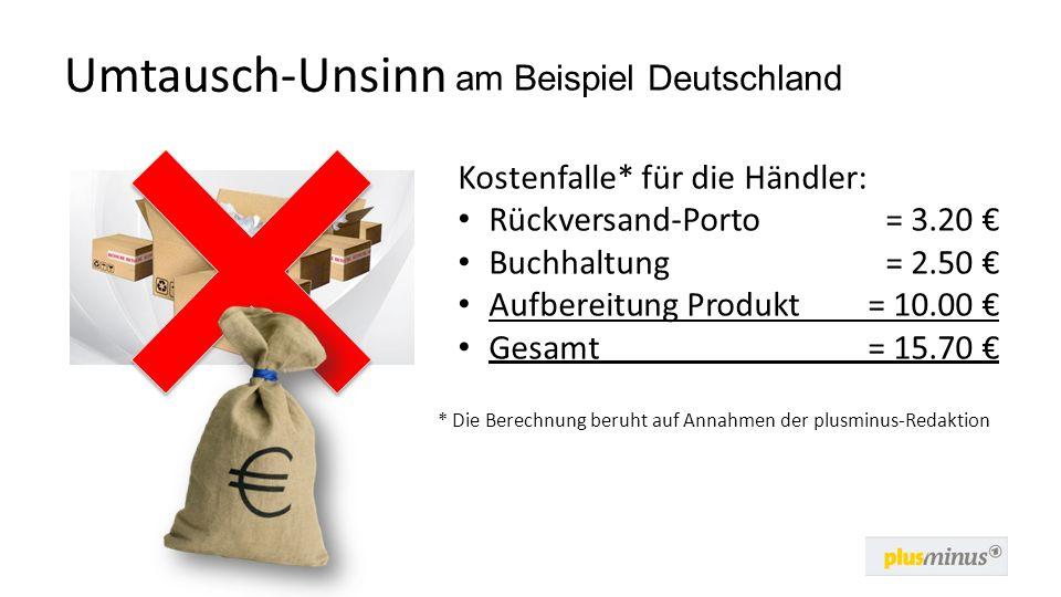 Umtausch-Unsinn am Beispiel Deutschland Kostenfalle* für die Händler: