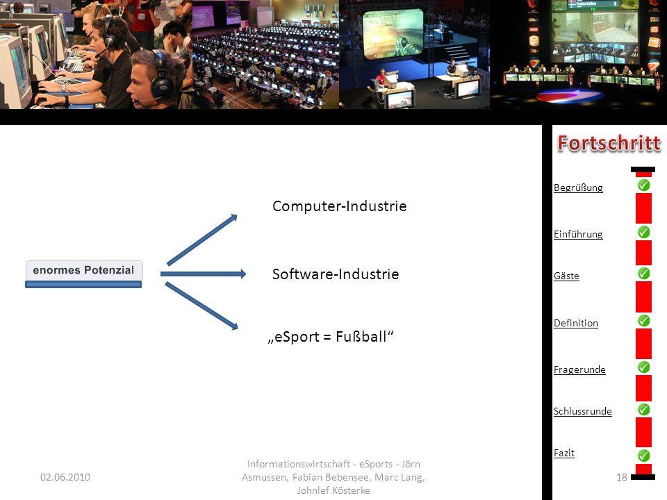 "Fortschritt Computer-Industrie Software-Industrie ""eSport = Fußball"
