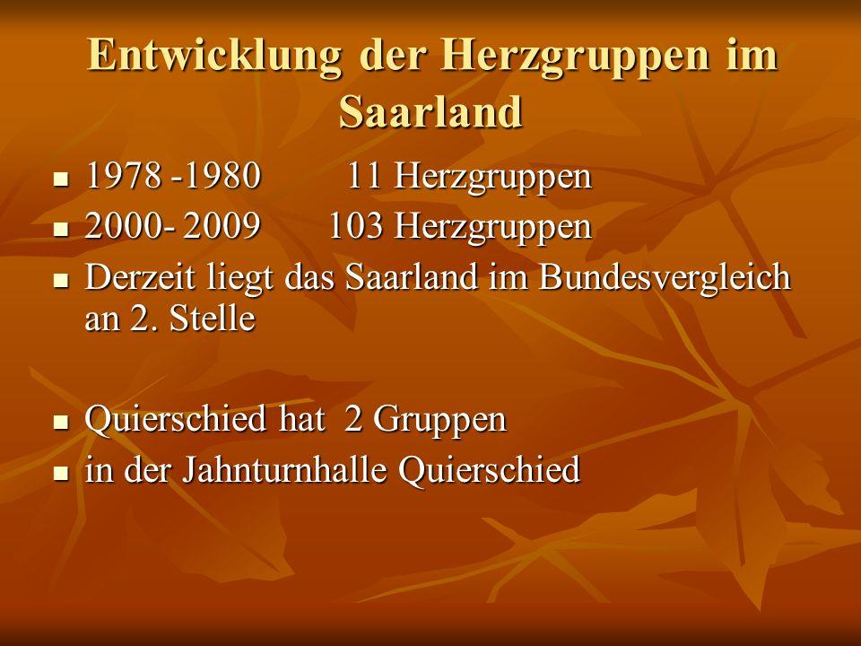 Entwicklung der Herzgruppen im Saarland