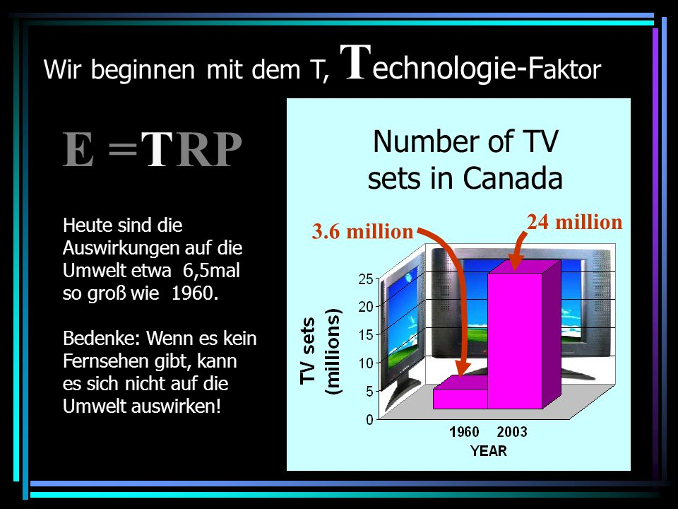 E = RP T Number of TV sets in Canada